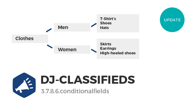 Conditional fields in DJ-Classifieds